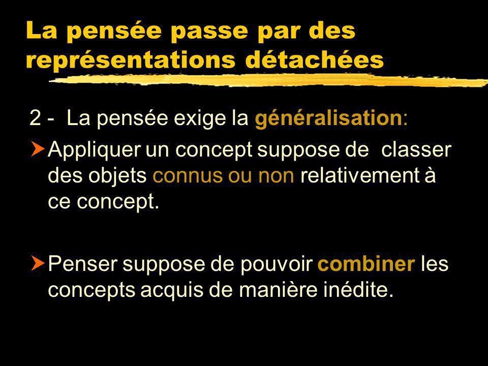 La pensée passe par des représentations détachées Deux raisons (au moins) sont avancées: z1 - Penser suppose de pouvoir rectifier ses erreurs. zOr il