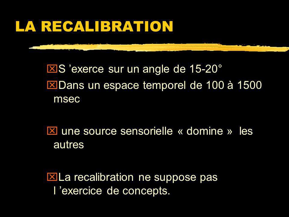 Knudsen (1982) zBouche loreille de jeune chouette effraie ------ correspondance perturbée entre représentation d un stimulus visuel et représentation d un stimulus sonore équilocal zLa congruence spatiale est restaurée zpar réalignement de la carte auditive sur la carte visuelle (= recalibration).