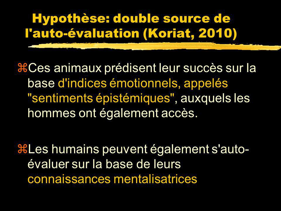 Metacognition animale Oui Non zPrimates: ychimps & orang- outans s informent avant d agir yRhesus macaques ydauphins zPigeons zSinges Capuçins zRats: Smith et al.