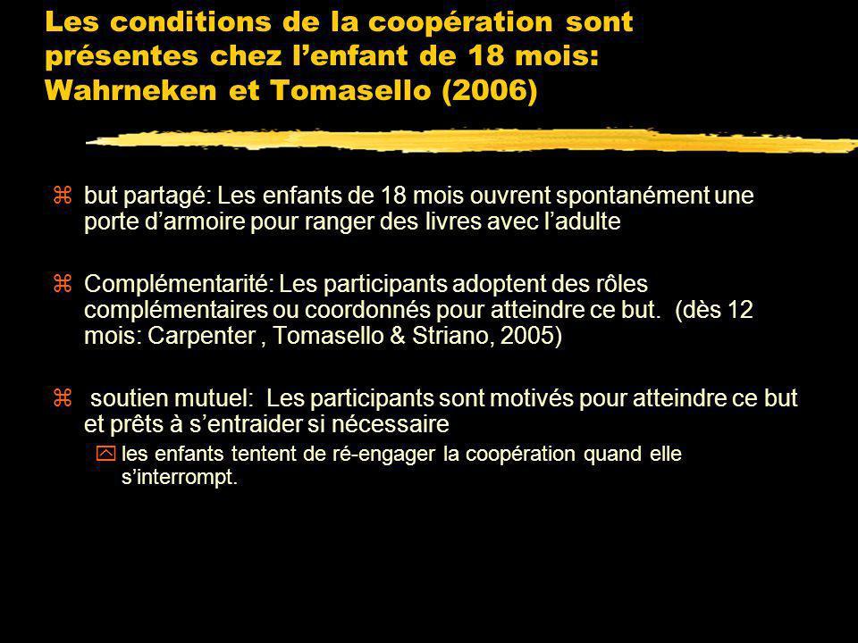 Conditions de la coopération (Bratman, 1992, Tomasello et al., 2005) zLes participants partagent un but conjoint qui les concerne tous (but partagé).