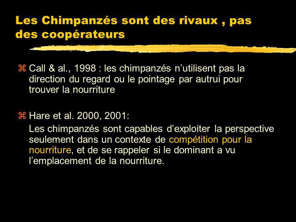 Les conditions de la coopération sont présentes chez lenfant de 18 mois: Wahrneken et Tomasello (2006) zbut partagé: Les enfants de 18 mois ouvrent sp