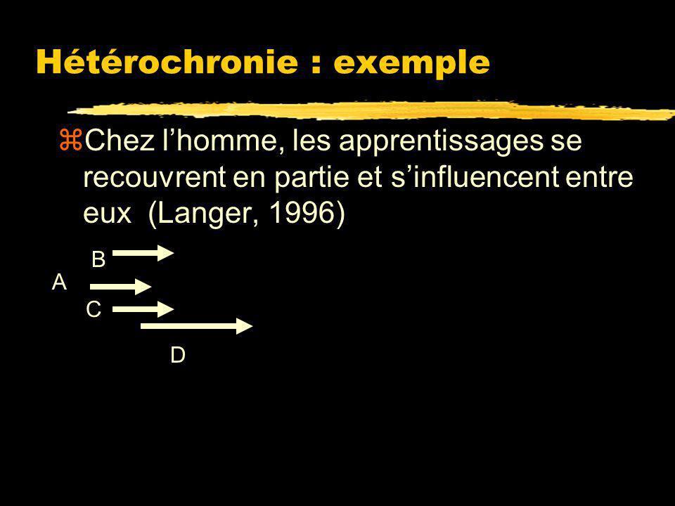 Hétérochronie : exemple zmodification de la durée et de la vitesse du développement de l organisme au cours de l évolution zChez le singe, les apprentissages se font successivement et ne sinfluencent pas entre eux AB C D