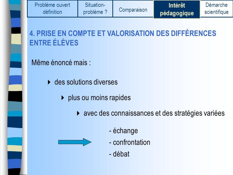 Même énoncé mais : des solutions diverses plus ou moins rapides avec des connaissances et des stratégies variées - échange - confrontation - débat 4.