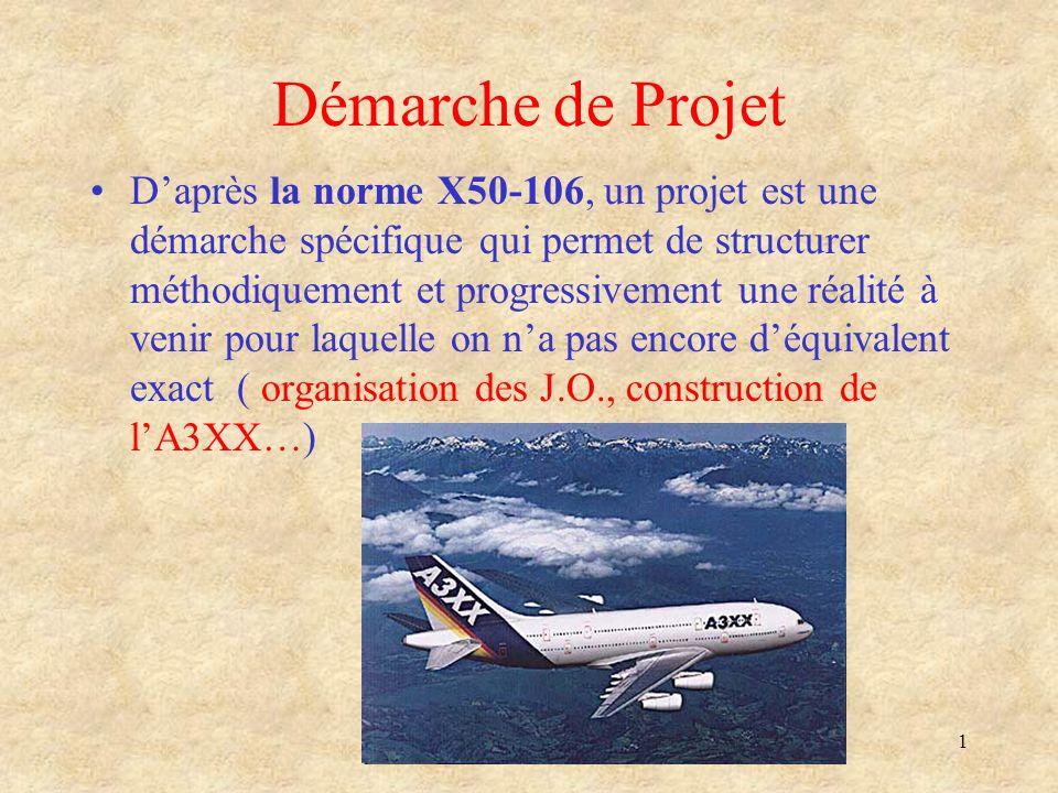 1 Démarche de Projet Daprès la norme X50-106, un projet est une démarche spécifique qui permet de structurer méthodiquement et progressivement une réa