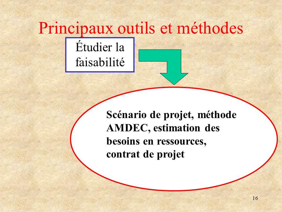 16 Principaux outils et méthodes Étudier la faisabilité Scénario de projet, méthode AMDEC, estimation des besoins en ressources, contrat de projet