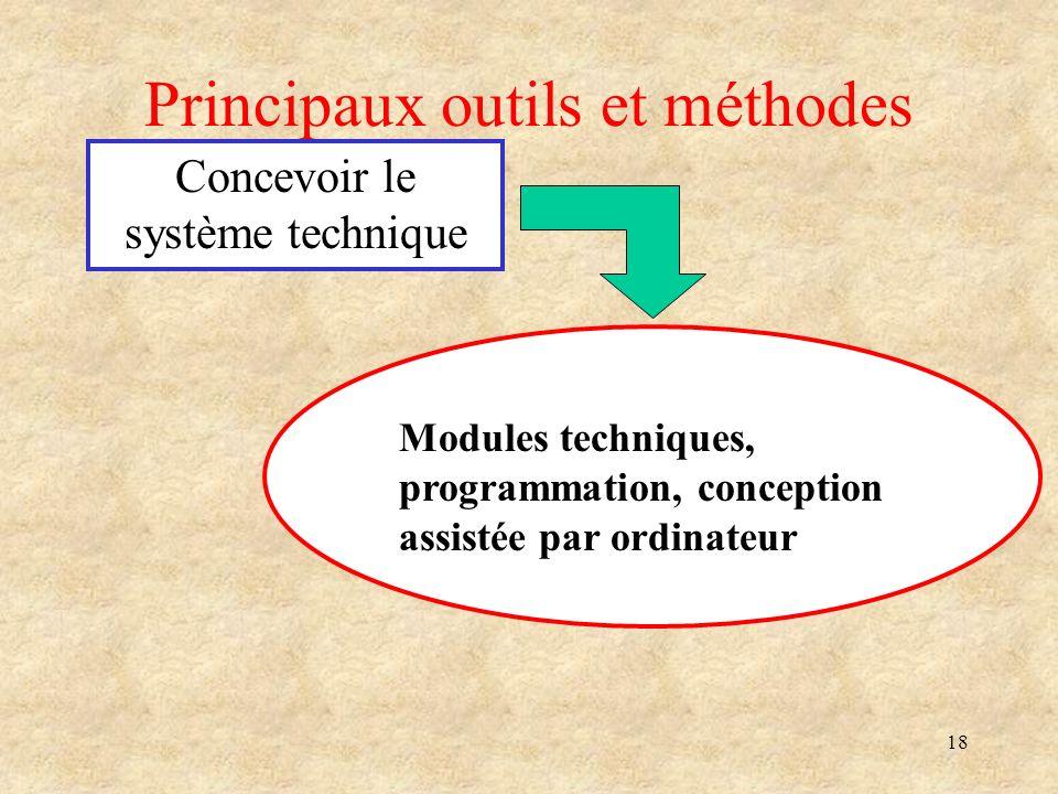 18 Principaux outils et méthodes Concevoir le système technique Modules techniques, programmation, conception assistée par ordinateur