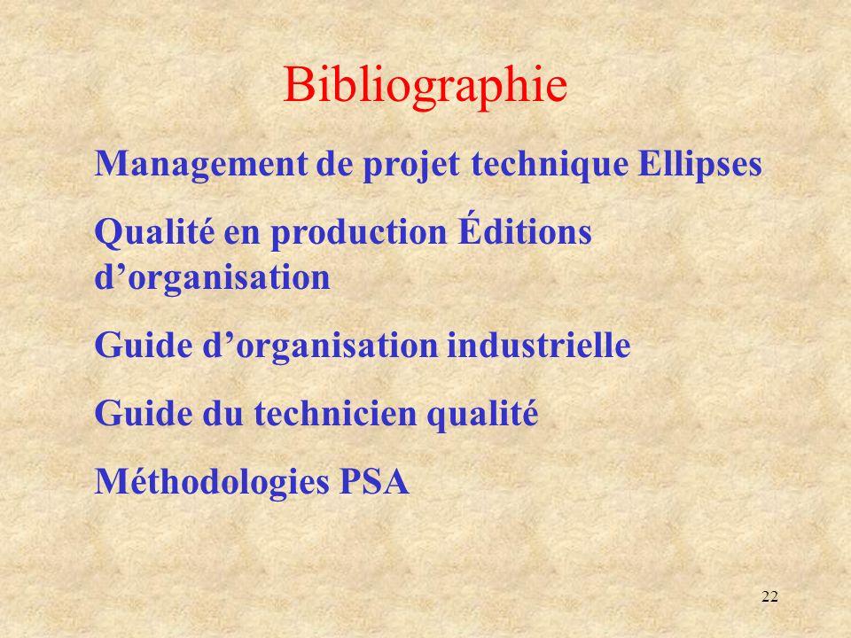 22 Bibliographie Management de projet technique Ellipses Qualité en production Éditions dorganisation Guide dorganisation industrielle Guide du technicien qualité Méthodologies PSA