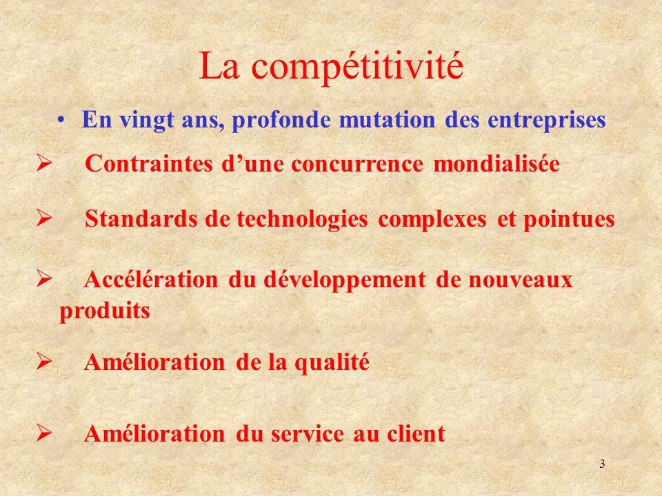 3 La compétitivité En vingt ans, profonde mutation des entreprises Contraintes dune concurrence mondialisée Standards de technologies complexes et poi