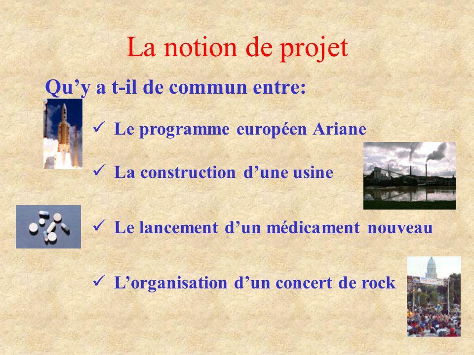 4 La notion de projet Quy a t-il de commun entre: Le programme européen Ariane La construction dune usine Le lancement dun médicament nouveau Lorganis