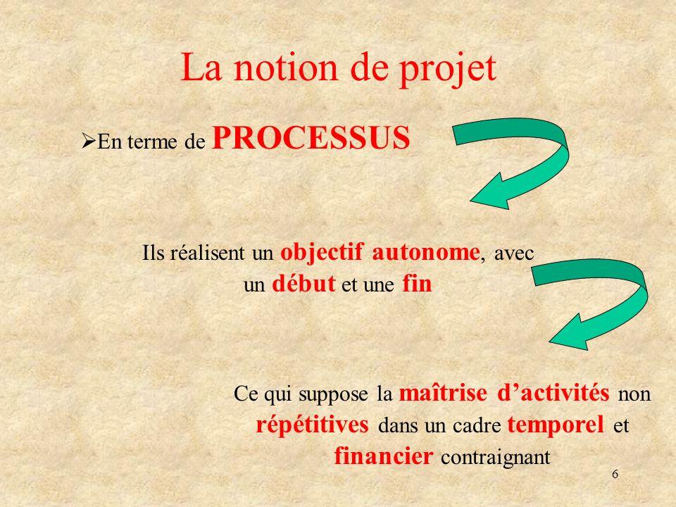 6 La notion de projet En terme de PROCESSUS Ils réalisent un objectif autonome, avec un début et une fin Ce qui suppose la maîtrise dactivités non rép