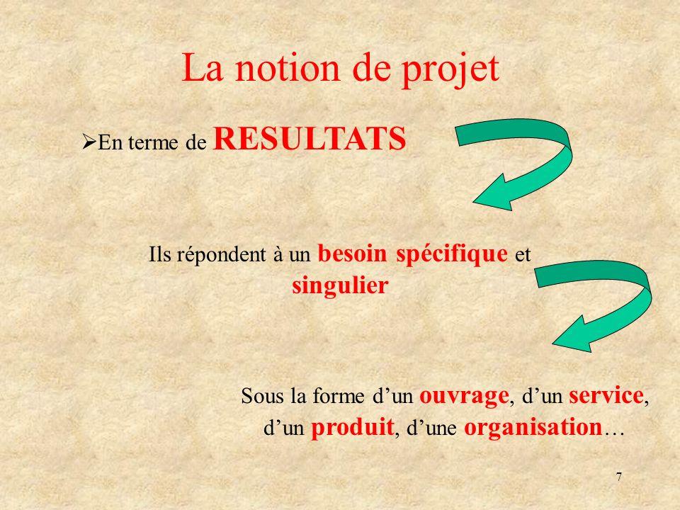 7 La notion de projet En terme de RESULTATS Ils répondent à un besoin spécifique et singulier Sous la forme dun ouvrage, dun service, dun produit, dun