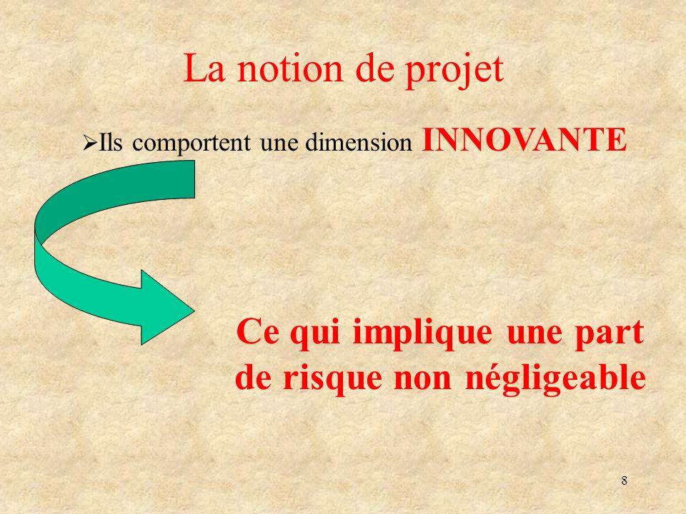 8 La notion de projet Ils comportent une dimension INNOVANTE Ce qui implique une part de risque non négligeable