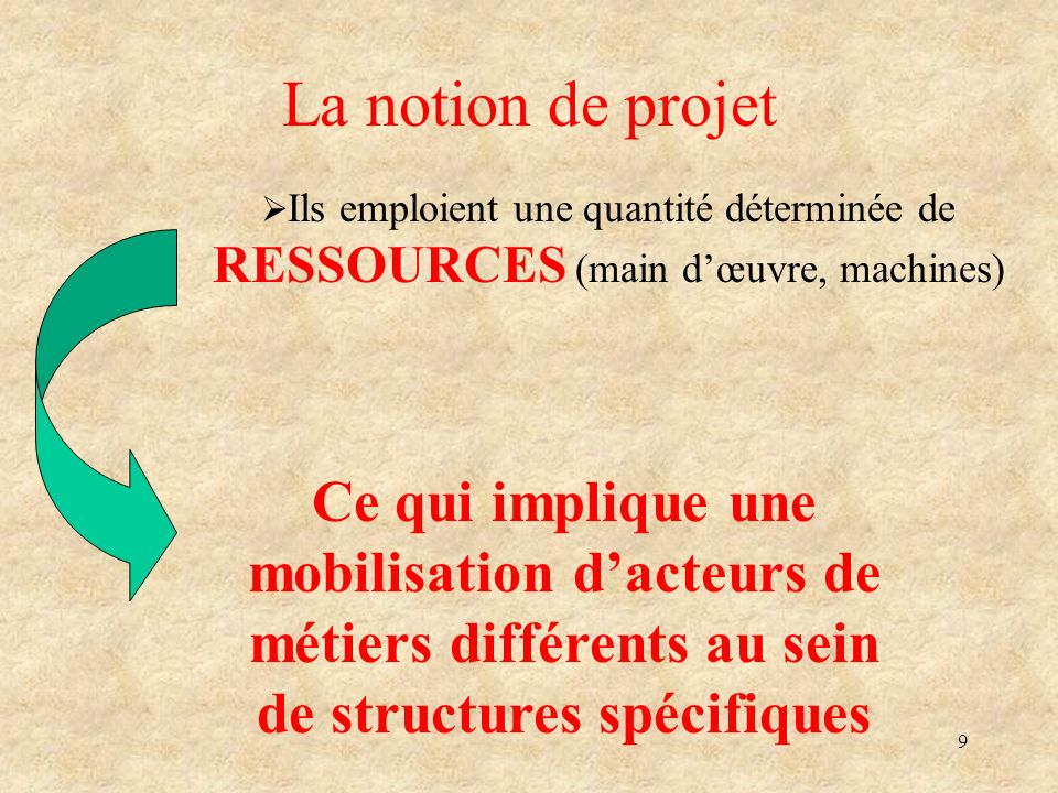 9 La notion de projet Ils emploient une quantité déterminée de RESSOURCES (main dœuvre, machines) Ce qui implique une mobilisation dacteurs de métiers