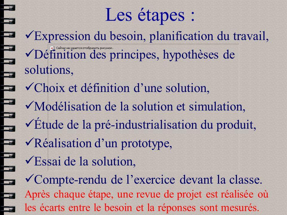 Les étapes : Expression du besoin, planification du travail, Définition des principes, hypothèses de solutions, Choix et définition dune solution, Mod