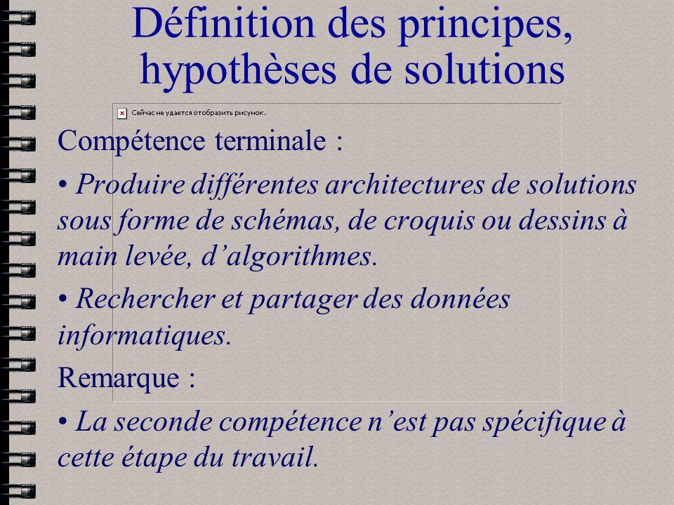 Définition des principes, hypothèses de solutions Compétence terminale : Produire différentes architectures de solutions sous forme de schémas, de cro