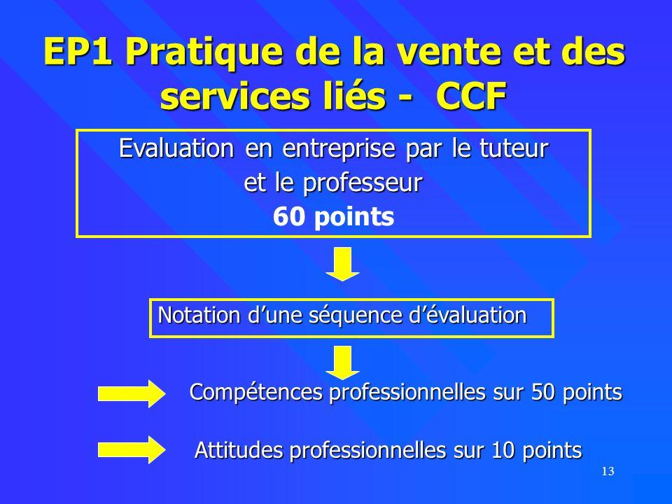 13 EP1 Pratique de la vente et des services liés - CCF Evaluation en entreprise par le tuteur et le professeur 60 points Compétences professionnelles sur 50 points Attitudes professionnelles sur 10 points Notation dune séquence dévaluation