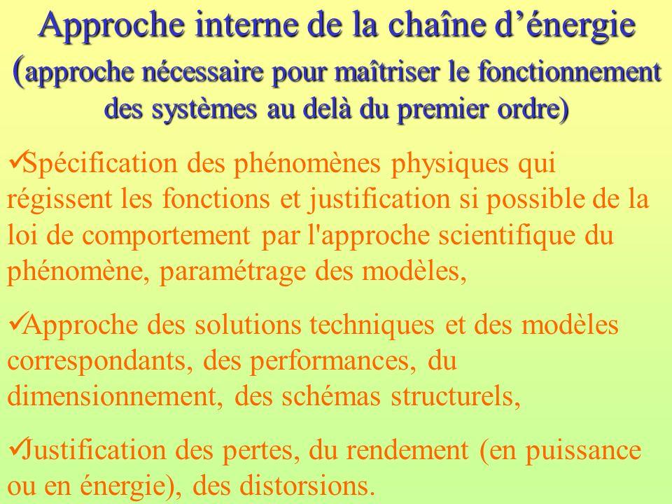 Approche interne de la chaîne dénergie ( approche nécessaire pour maîtriser le fonctionnement des systèmes au delà du premier ordre) Spécification des