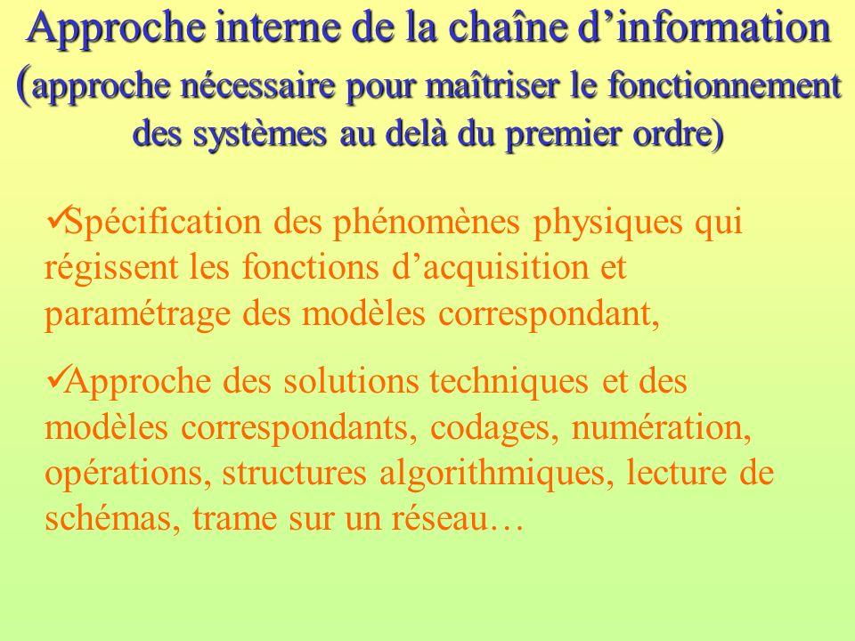 Approche interne de la chaîne dinformation ( approche nécessaire pour maîtriser le fonctionnement des systèmes au delà du premier ordre) Spécification