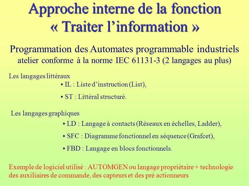 Approche interne de la fonction « Traiter linformation » Programmation des Automates programmable industriels atelier conforme à la norme IEC 61131-3