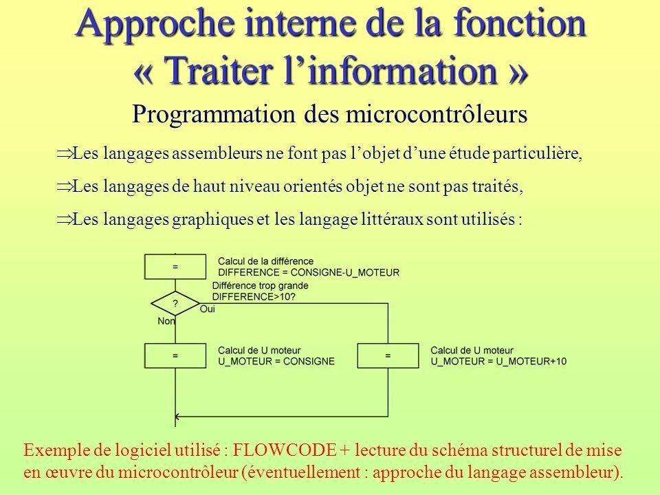 Approche interne de la fonction « Traiter linformation » Programmation des microcontrôleurs Les langages assembleurs ne font pas lobjet dune étude par