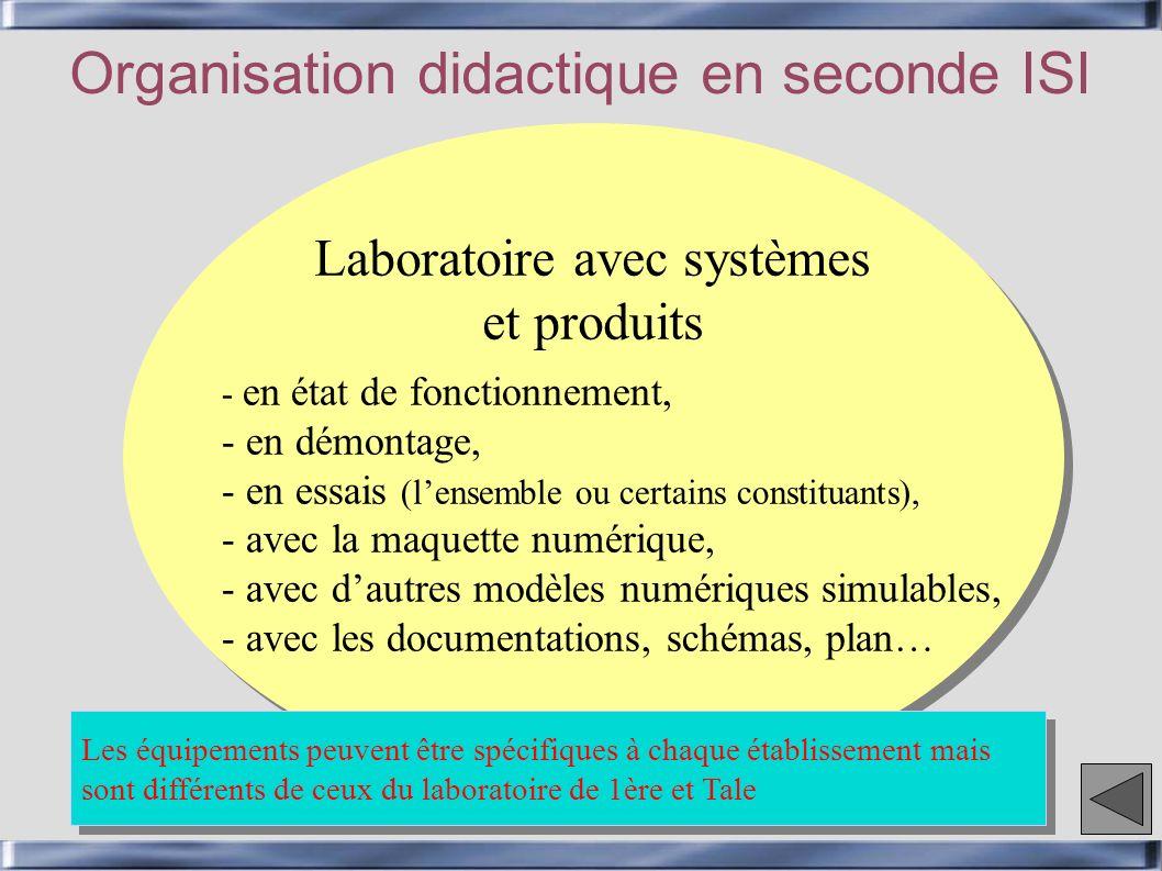 Laboratoire avec systèmes et produits Organisation didactique en seconde ISI - en état de fonctionnement, - en démontage, - en essais (lensemble ou ce
