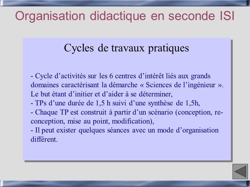 Cycles de travaux pratiques Organisation didactique en seconde ISI - Cycle dactivités sur les 6 centres dintérêt liés aux grands domaines caractérisan