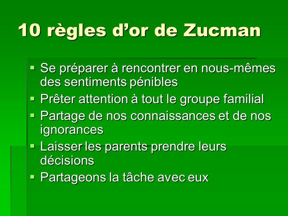 10 règles dor de Zucman Se préparer à rencontrer en nous-mêmes des sentiments pénibles Se préparer à rencontrer en nous-mêmes des sentiments pénibles