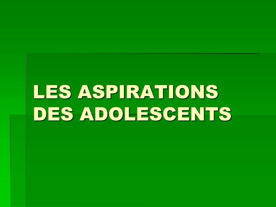 LES ASPIRATIONS DES ADOLESCENTS