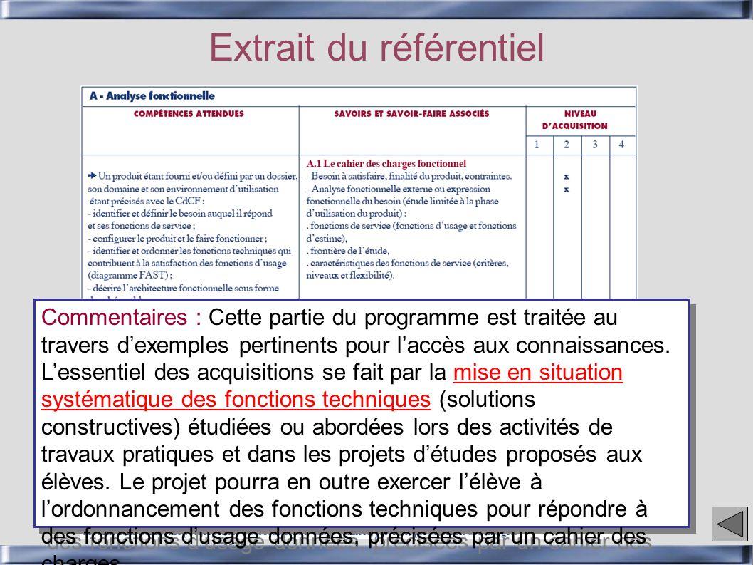 Extrait du référentiel Commentaires : Cette partie du programme est traitée au travers dexemples pertinents pour laccès aux connaissances.