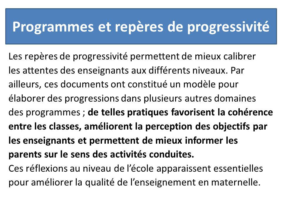 Constat : Dans le domaine du langage : Les progressions prennent habituellement appui sur lexploitation dalbums, définissant pour certains des « parcours littéraires » et visent à des acquisitions principalement dans le domaine du lexique, plus rarement dans celui de la syntaxe.