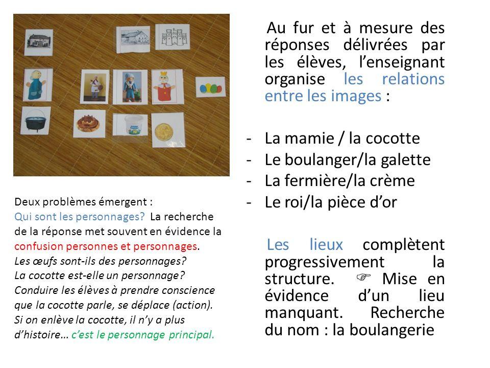Au fur et à mesure des réponses délivrées par les élèves, lenseignant organise les relations entre les images : -La mamie / la cocotte -Le boulanger/l