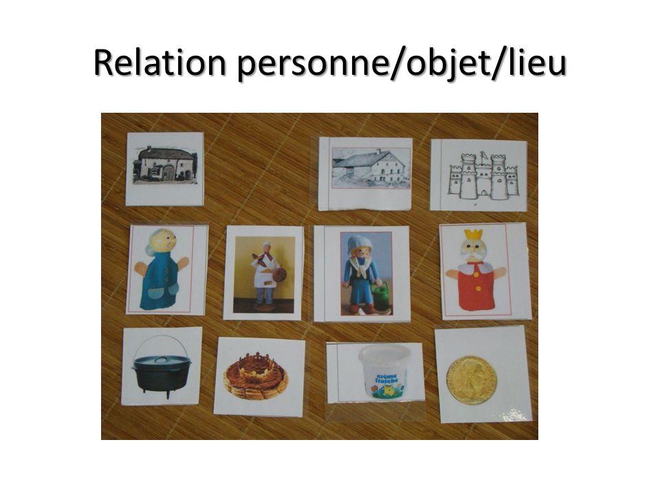 Relation personne/objet/lieu