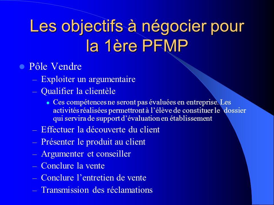 Les objectifs à négocier pour la 1ère PFMP Pôle Vendre – Exploiter un argumentaire – Qualifier la clientèle Ces compétences ne seront pas évaluées en