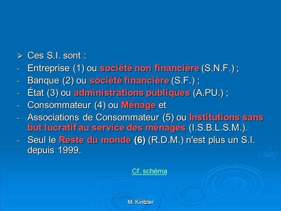 M. Kintzler Ces S.I. sont : Ces S.I. sont : - Entreprise (1) ou société non financière (S.N.F.) ; - Banque (2) ou société financière (S.F.) ; - État (