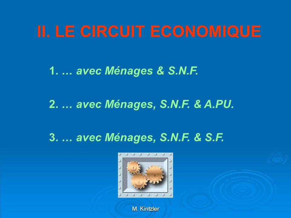 M. Kintzler II. LE CIRCUIT ECONOMIQUE 1. … avec Ménages & S.N.F. 2. … avec Ménages, S.N.F. & A.PU. 3. … avec Ménages, S.N.F. & S.F.