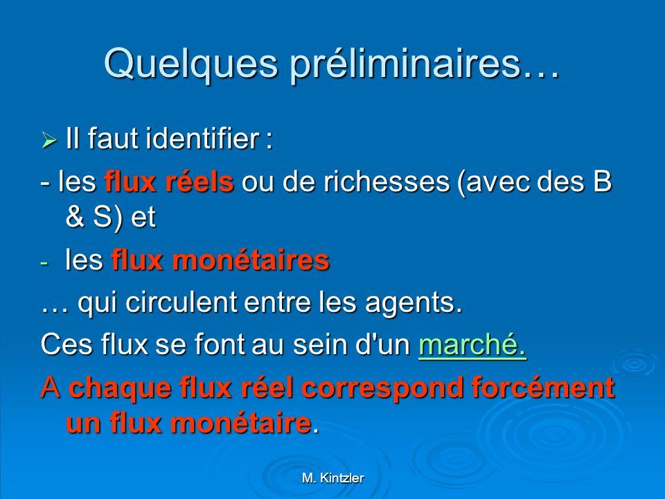 M. Kintzler Quelques préliminaires… Il faut identifier : Il faut identifier : - les flux réels ou de richesses (avec des B & S) et - les flux monétair
