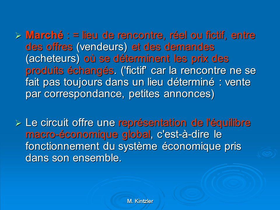 M. Kintzler Marché : = lieu de rencontre, réel ou fictif, entre des offres (vendeurs) et des demandes (acheteurs) où se déterminent les prix des produ