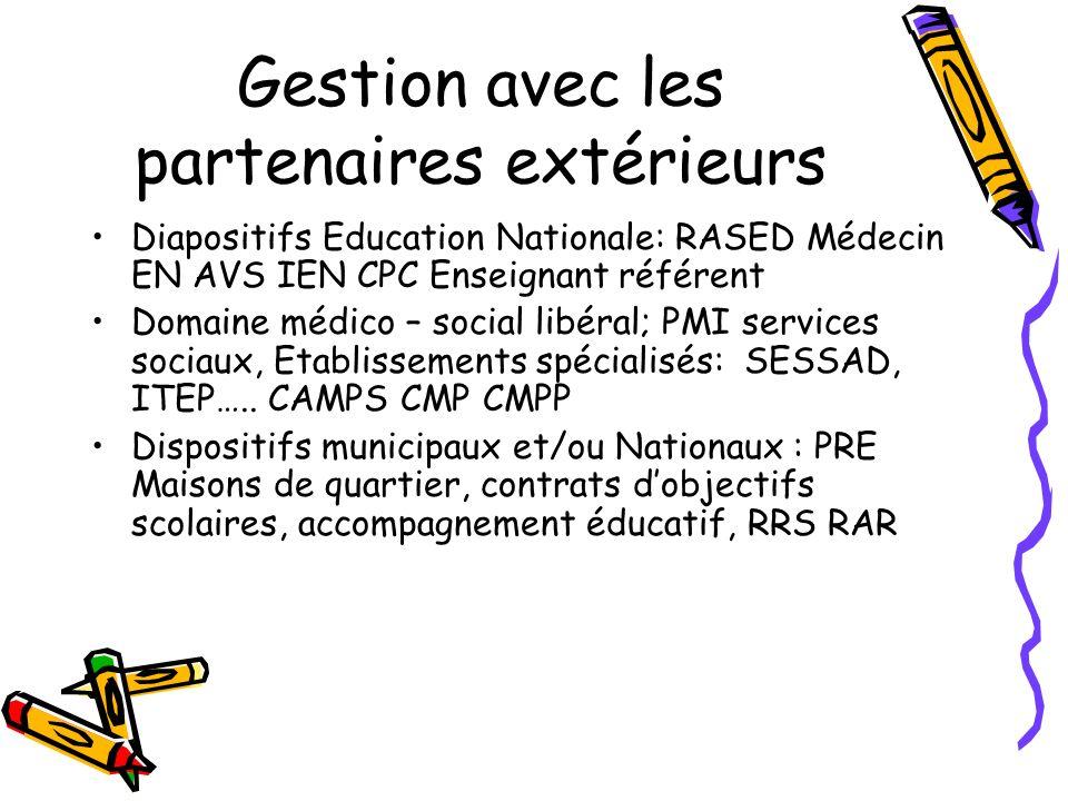 Gestion avec les partenaires extérieurs Diapositifs Education Nationale: RASED Médecin EN AVS IEN CPC Enseignant référent Domaine médico – social libé