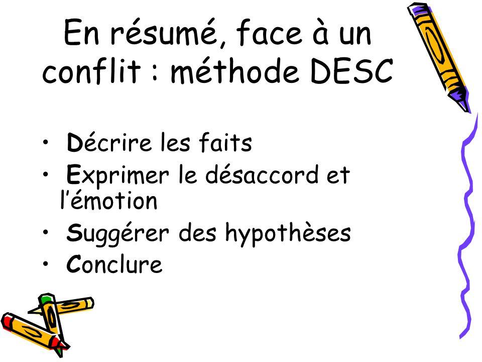 En résumé, face à un conflit : méthode DESC Décrire les faits Exprimer le désaccord et lémotion Suggérer des hypothèses Conclure
