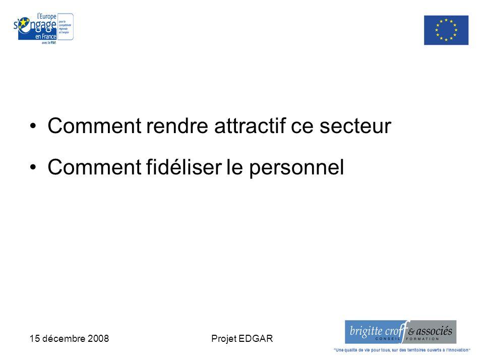 15 décembre 2008Projet EDGAR Comment rendre attractif ce secteur Comment fidéliser le personnel Une qualité de vie pour tous, sur des territoires ouverts à linnovation
