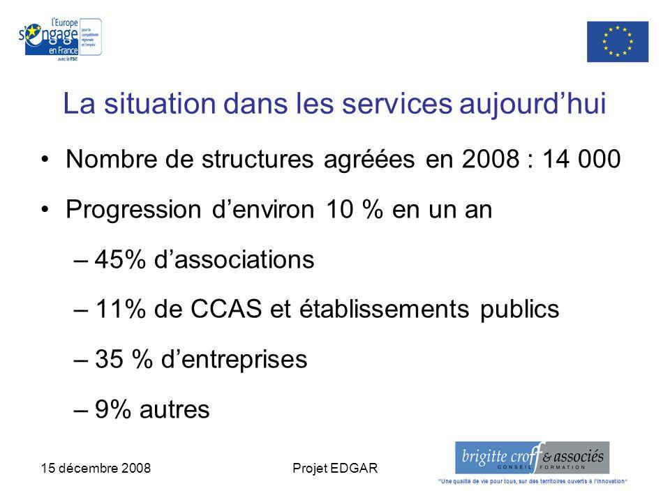 15 décembre 2008Projet EDGAR La situation dans les services aujourdhui Nombre de structures agréées en 2008 : 14 000 Progression denviron 10 % en un a