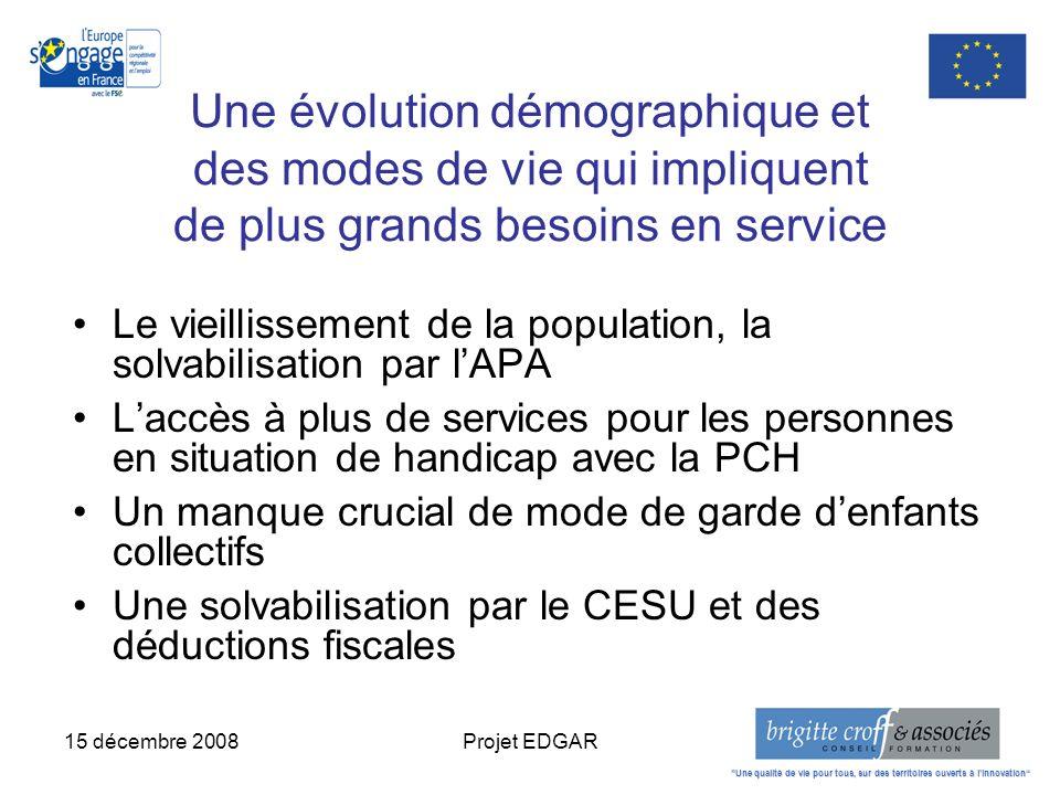 15 décembre 2008Projet EDGAR Une évolution démographique et des modes de vie qui impliquent de plus grands besoins en service Le vieillissement de la