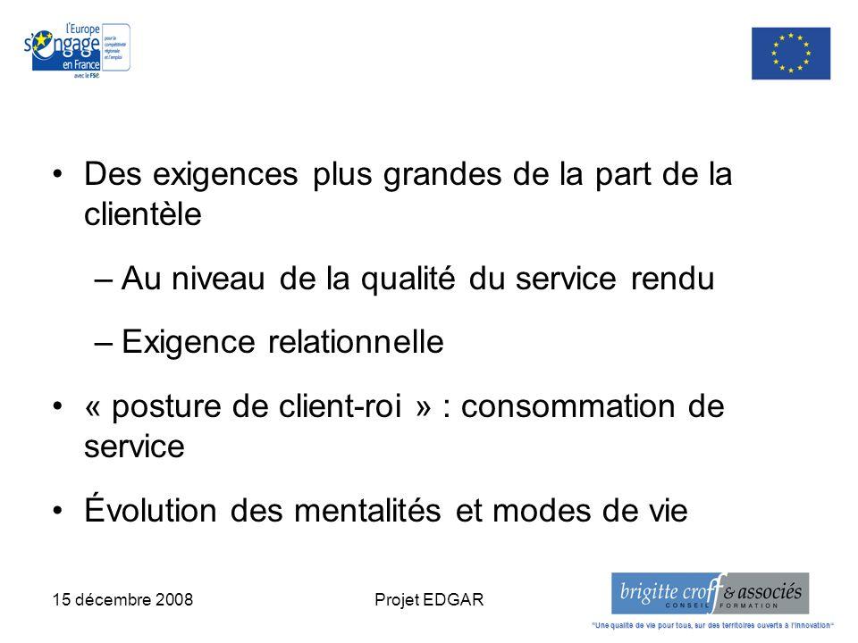 15 décembre 2008Projet EDGAR Des exigences plus grandes de la part de la clientèle –Au niveau de la qualité du service rendu –Exigence relationnelle «