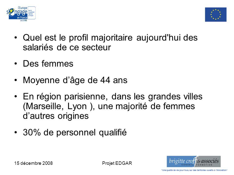 15 décembre 2008Projet EDGAR Quel est le profil majoritaire aujourd hui des salariés de ce secteur Des femmes Moyenne dâge de 44 ans En région parisienne, dans les grandes villes (Marseille, Lyon ), une majorité de femmes dautres origines 30% de personnel qualifié Une qualité de vie pour tous, sur des territoires ouverts à linnovation