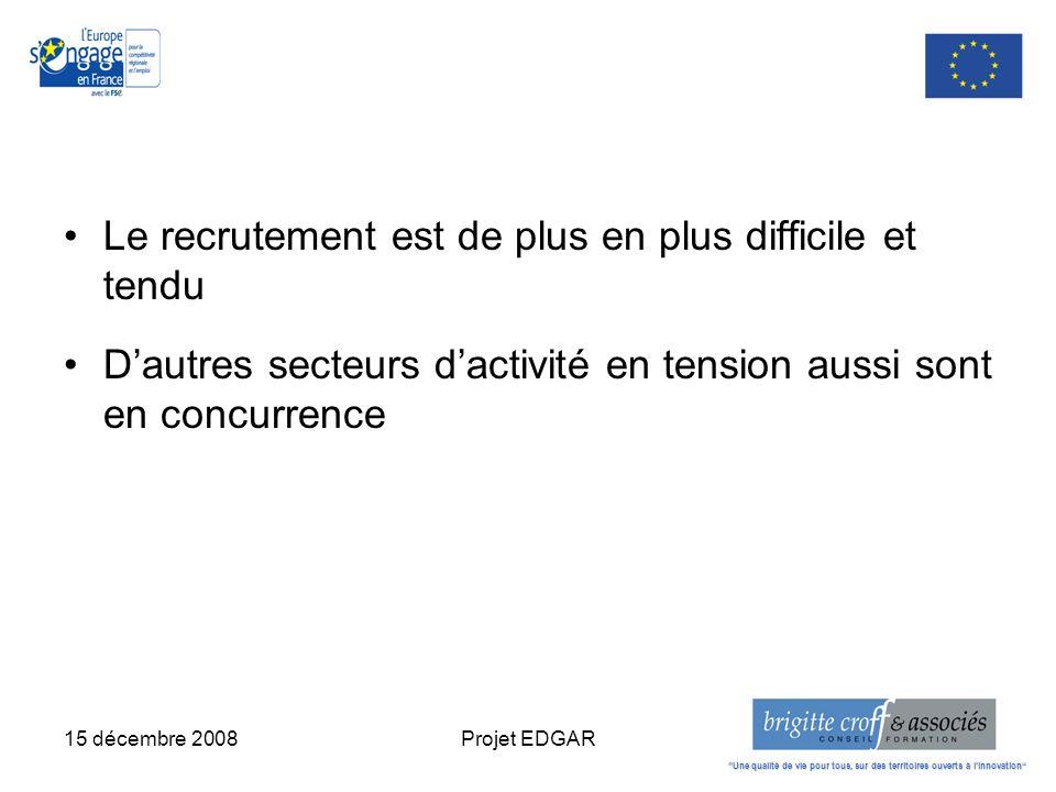 15 décembre 2008Projet EDGAR Le recrutement est de plus en plus difficile et tendu Dautres secteurs dactivité en tension aussi sont en concurrence Une