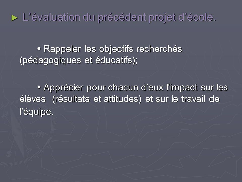 Lévaluation du précédent projet décole. Lévaluation du précédent projet décole. Rappeler les objectifs recherchés (pédagogiques et éducatifs); Rappele