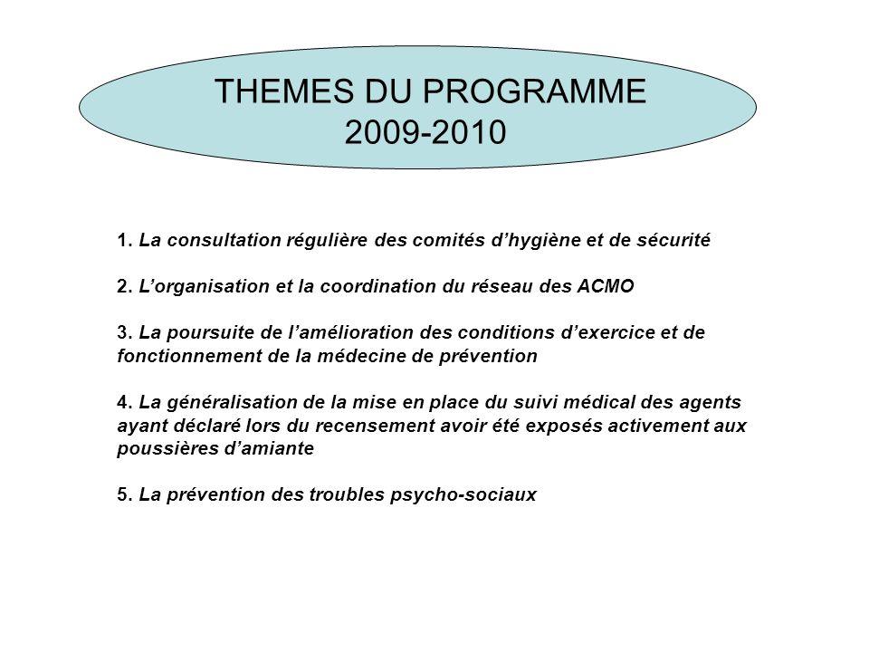 THEMES DU PROGRAMME 2009-2010 1. La consultation régulière des comités dhygiène et de sécurité 2. Lorganisation et la coordination du réseau des ACMO