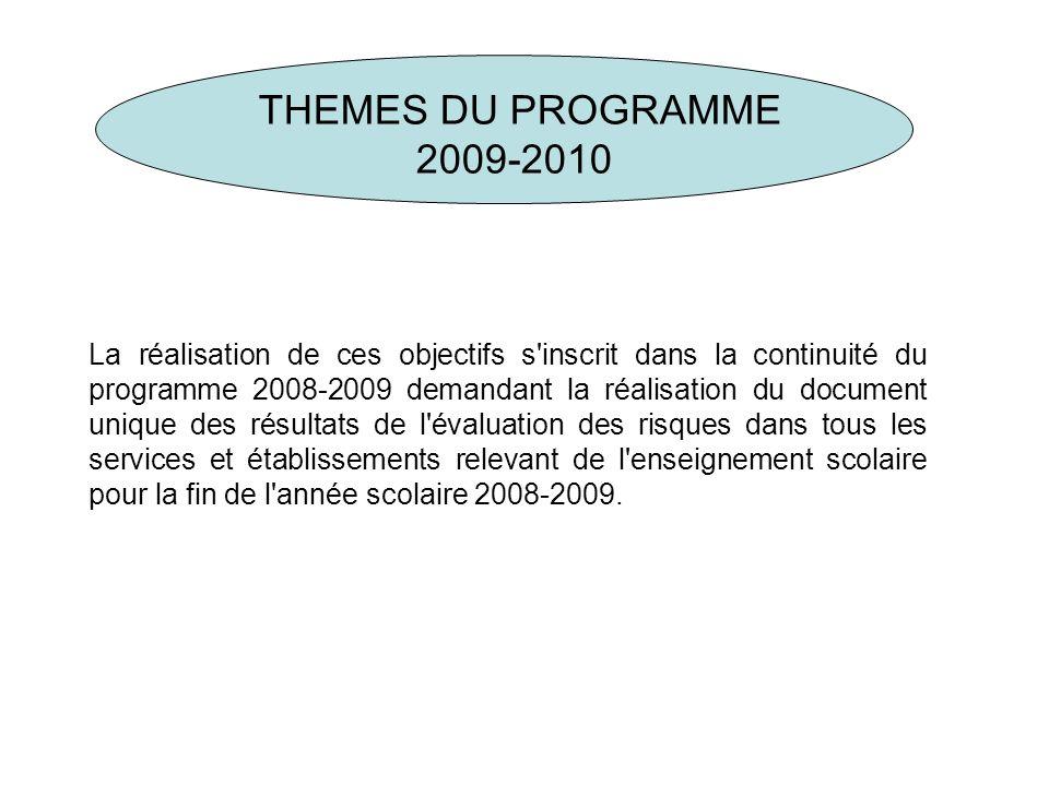 THEMES DU PROGRAMME 2009-2010 La réalisation de ces objectifs s'inscrit dans la continuité du programme 2008-2009 demandant la réalisation du document