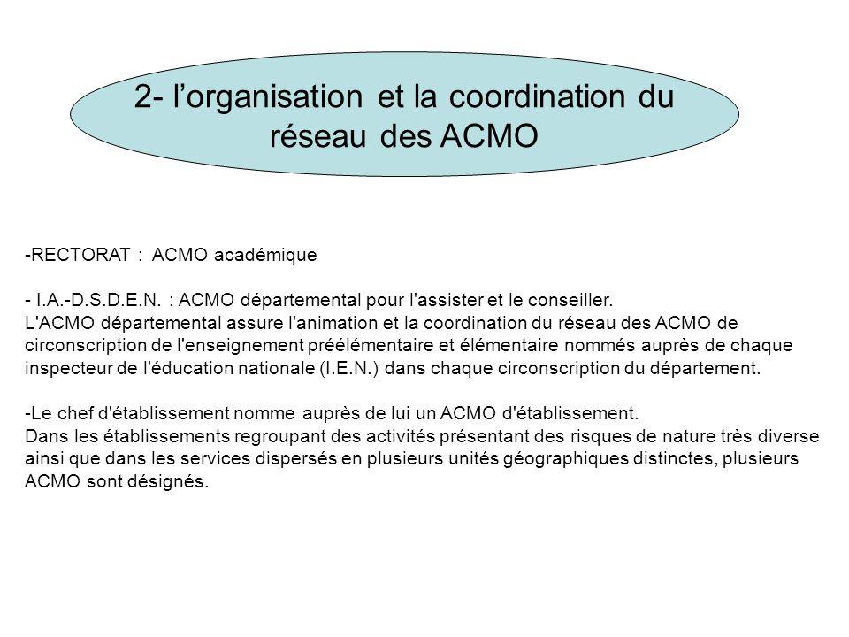 2- lorganisation et la coordination du réseau des ACMO -RECTORAT : ACMO académique - I.A.-D.S.D.E.N. : ACMO départemental pour l'assister et le consei