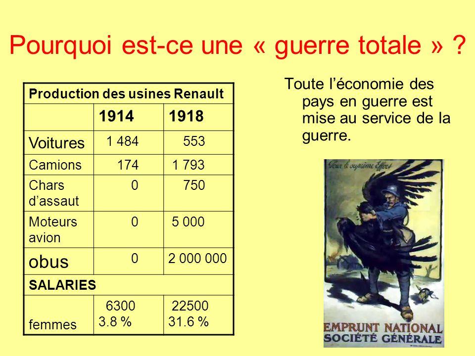 Pourquoi est-ce une « guerre totale » ? Toute léconomie des pays en guerre est mise au service de la guerre. Production des usines Renault 19141918 Vo